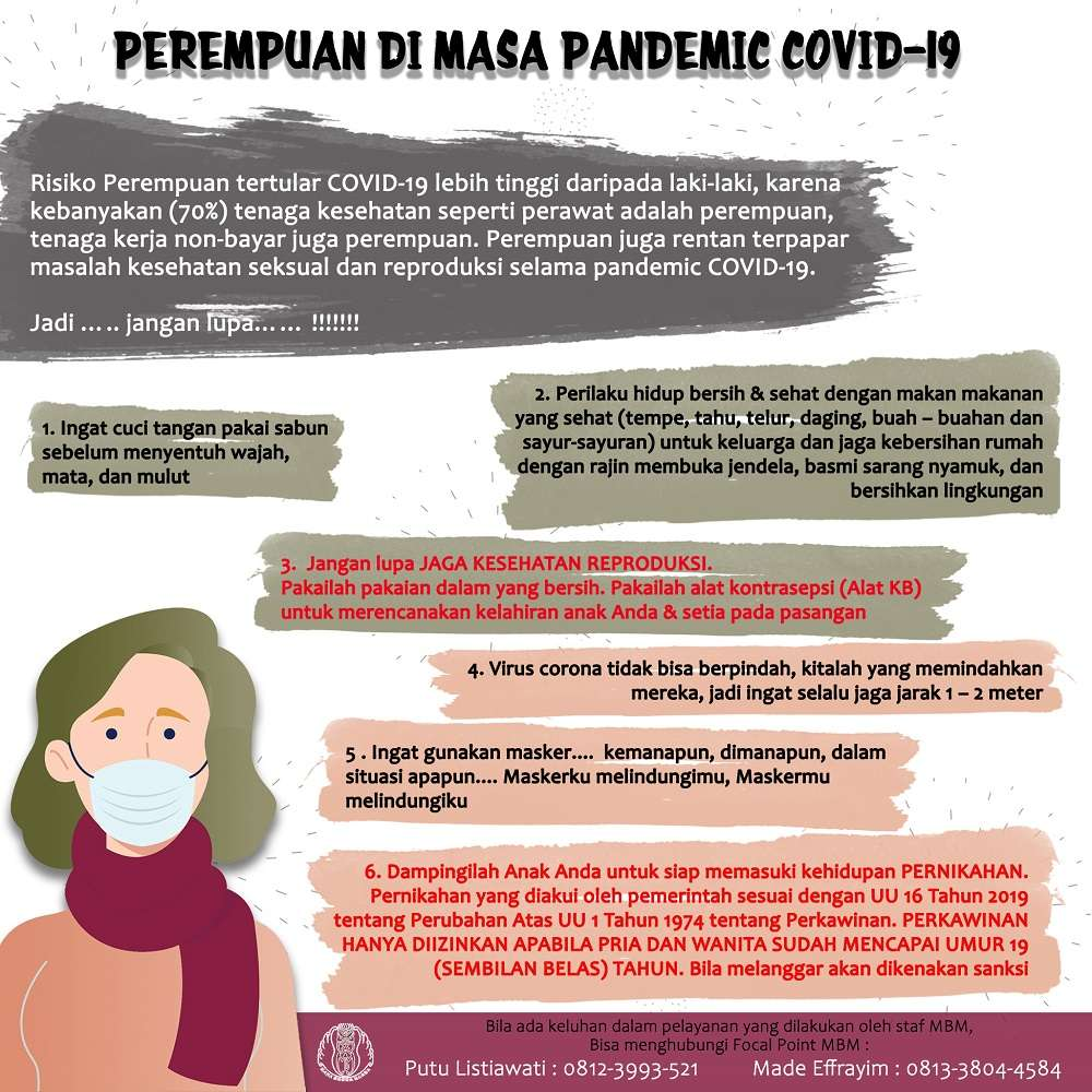 Perempuan di masa pandemic Covid19